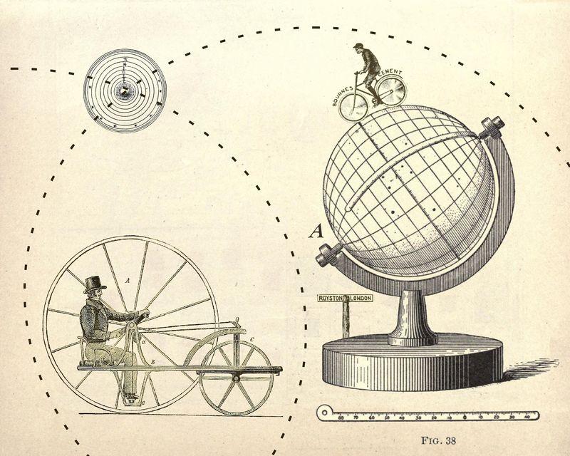 Bike globe 2